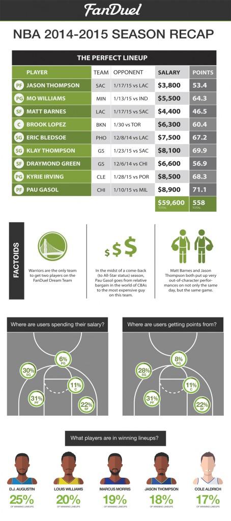 fanduel-full-infographic